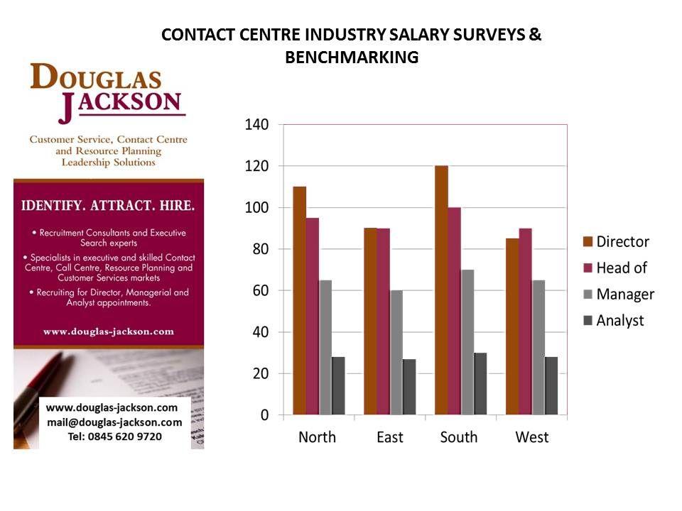 Douglas Jackson Customer Contact Recruitment specialists