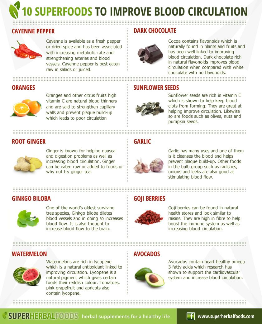 10 Superfoods to Improve blood circulation http//www