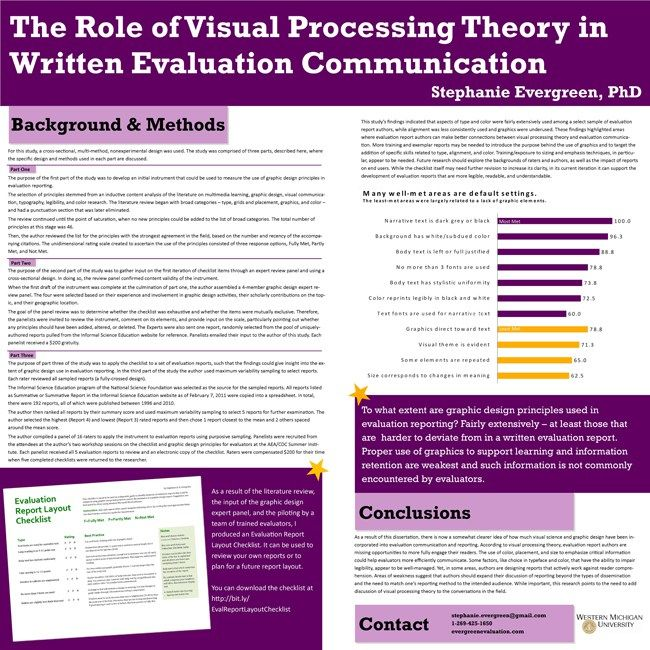 PI Research Poster After Version  Poster Inspiration