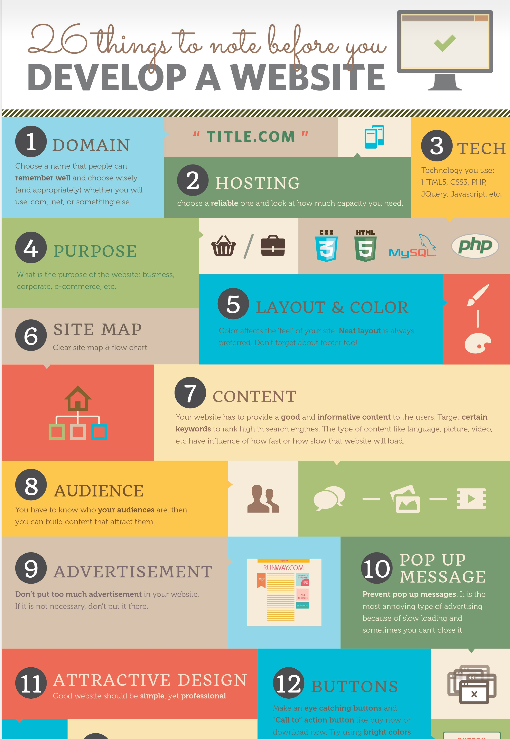 Developing A Website Checklist Infographic Web Design Tools Web Design Tips Web Development Design