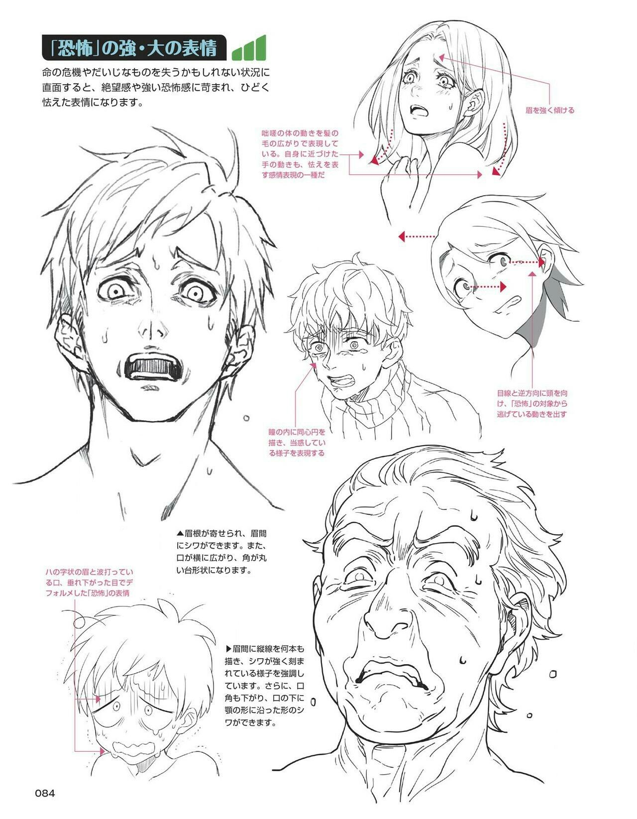 Pin by MD WK on Guide to drawing | Pinterest | Draw, Manga and Art ...