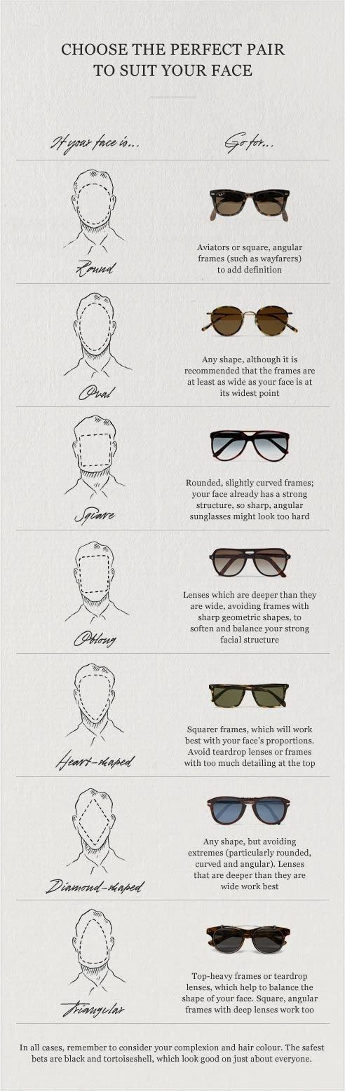 dc1de78e008 Fashion infographic   choose the perfect pair to suit your face Men  Sunglasses Ray Ban