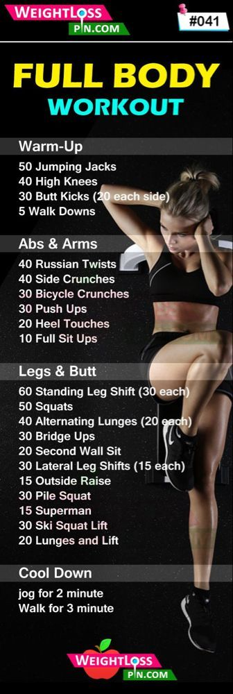 Awesome whole body workout challenge at home. 30-day total body fitness challenge ..., #30dayabsadva...