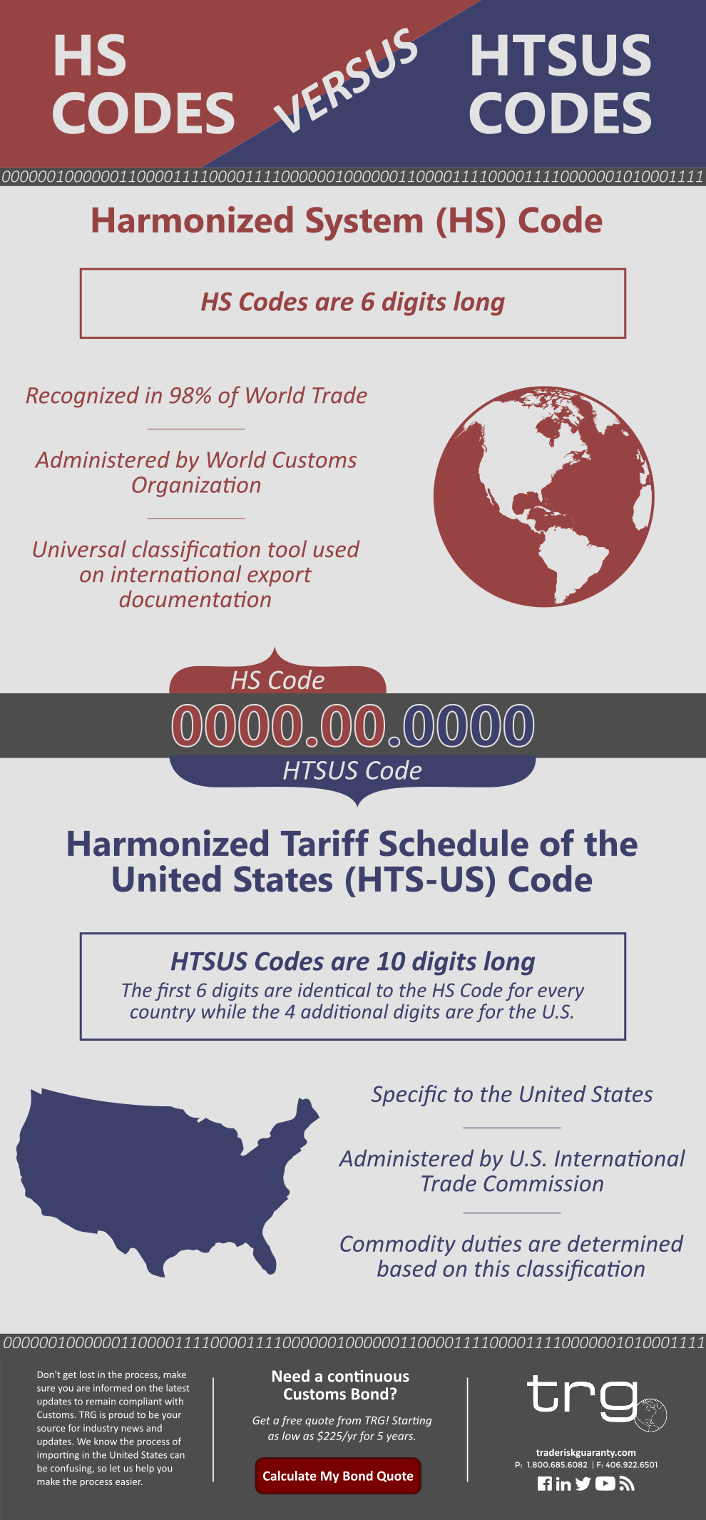 Mens jacket hs code - Learn The Difference Between Htsus Codes And Hs Codes When Classifying Imported Goods For International Trade