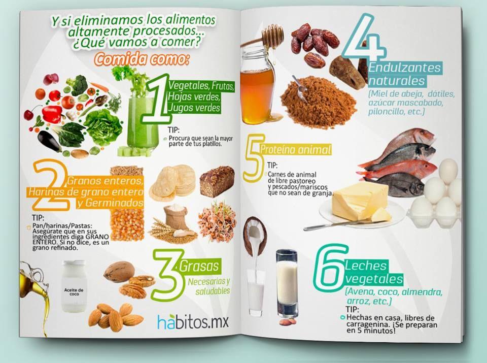 Y Si Eliminamos Los Alimentos Procesados Qué Comemos Hábitosmx Hábitos Health Salud Alimentos Comida Recetas Para La Salud