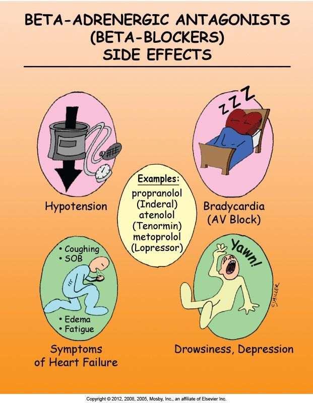 Beta Adrenergic Antagonists Beta Blockers Side Effects Check Out