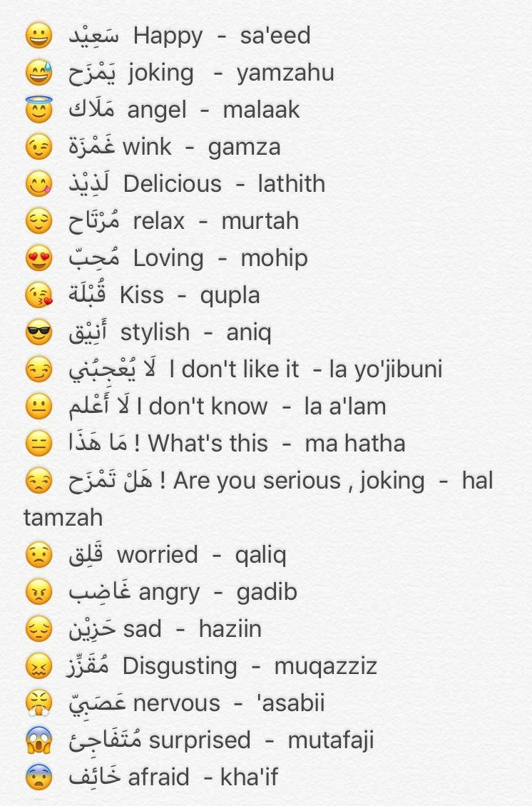 Learning Arabic Msa Fabiennem Learnarabicworksheets Learn Arabic Alphabet Arabic Language Learn Arabic Language