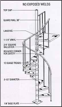 Stairways, Inc   Spiral Stairs, Spiral Staircase, Spiral Staircase Kits,  Outdoor Stairs, And Spiral Stair Kits