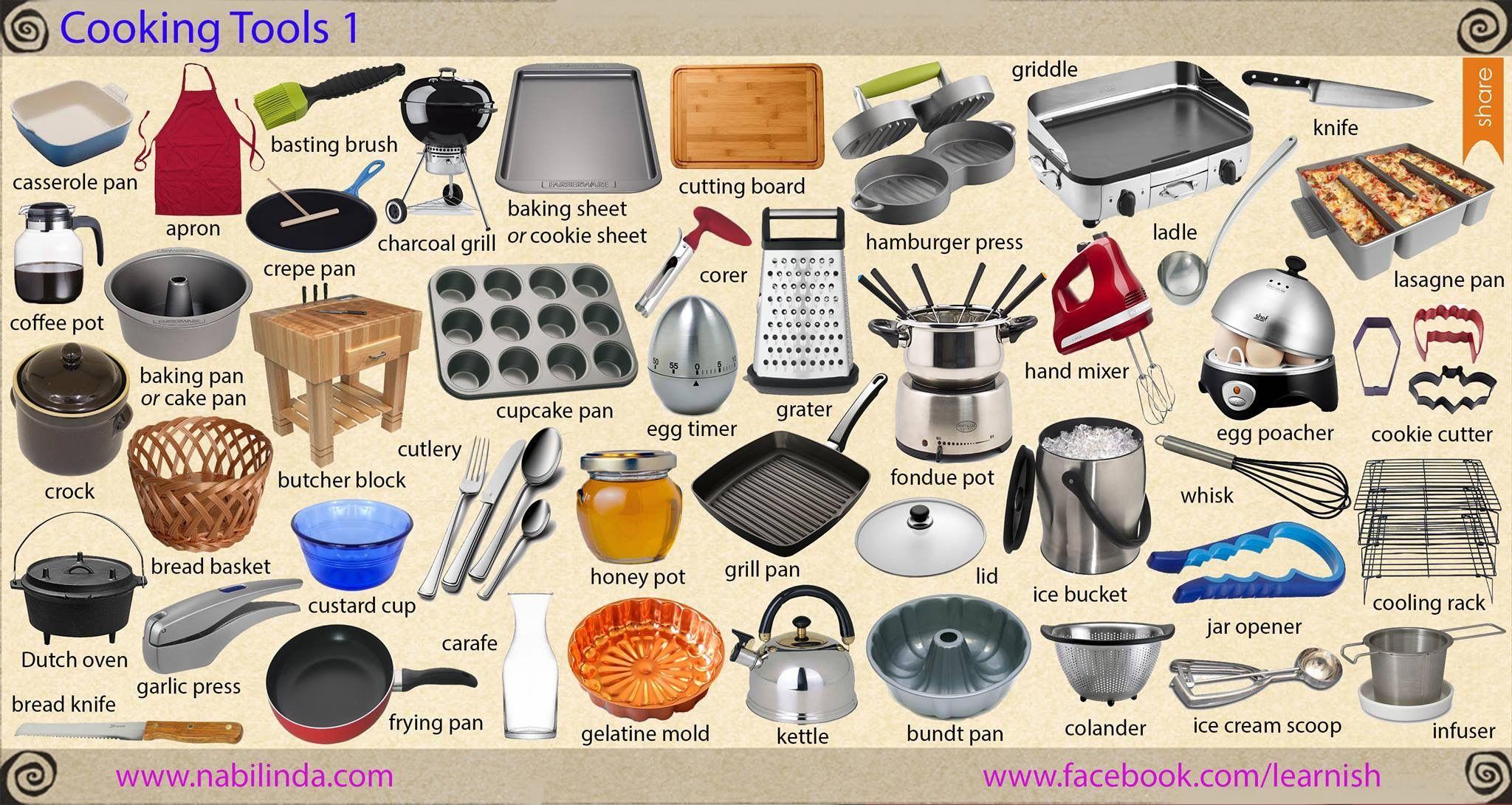названия кухонных приборов с картинками памяти писателя, биография