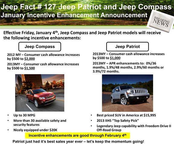 Jeep Fact 127 Chrysler Dodge Jeep Jeep Jeep Patriot