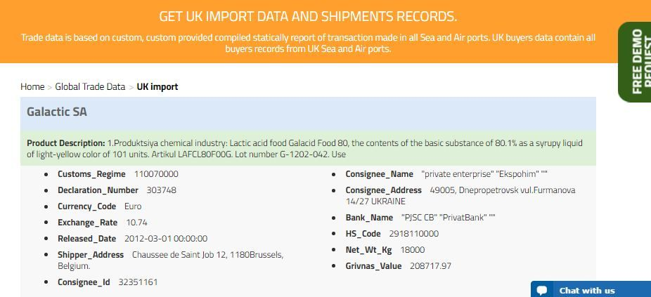 If anyone is in need of #United_Kingdom_import_data then here comes