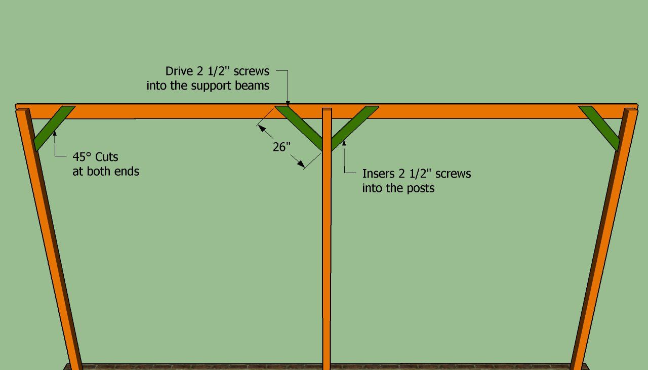 How To Build A Lean To Carport Lean To Carport Lean To Lean To Shed