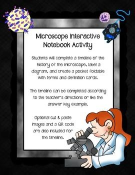 Microscope interactive notebook activity science pinterest students will complete a timeline of the history of the microscope label a diagram ccuart Gallery