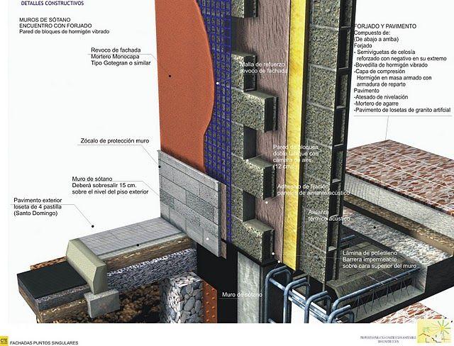 Muro s tano forjado 08 detalles construtivos - Fachada hormigon in situ ...