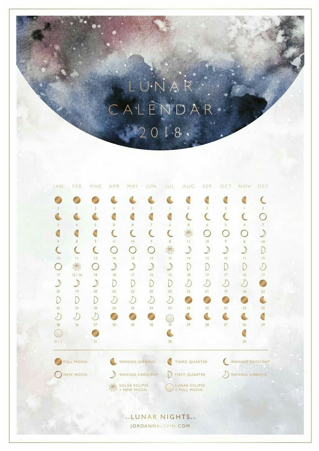 Would Like To Make A Spiral With This Lunar Calendar Moon