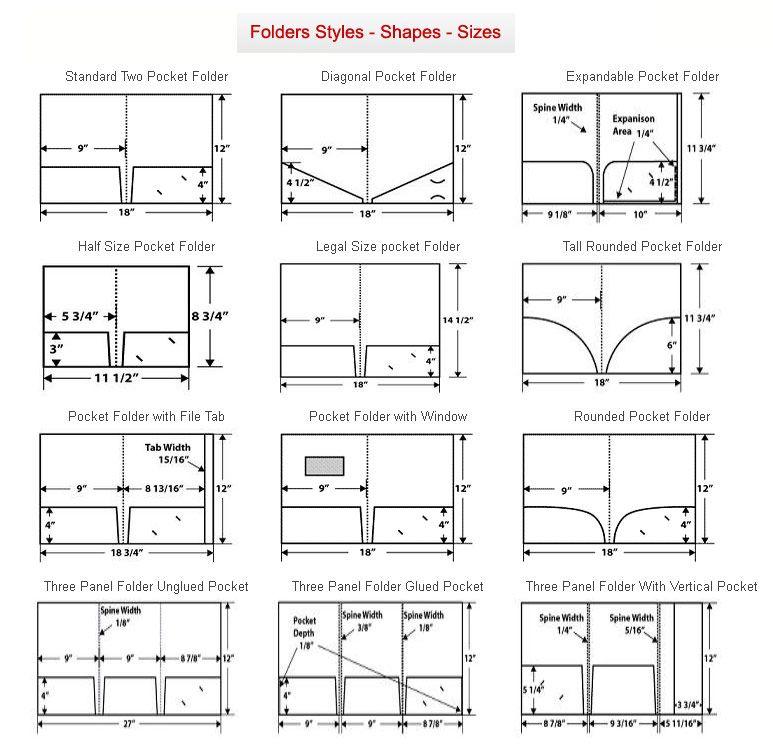 Online Pocket Folder Printing| Custom Pocket Folder |Real Estate ...