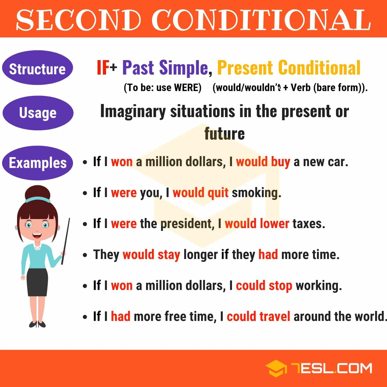 Second Conditional Conditional Sentences Type 2 Usage