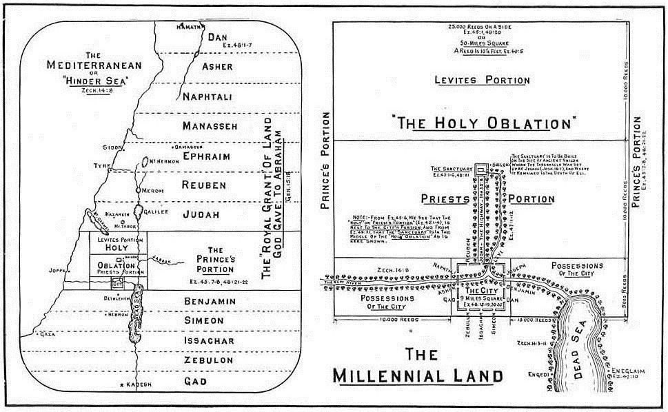 Clarence Larkin: The Book Of Revelation: The Millennium