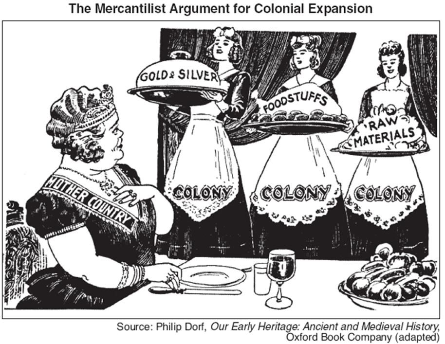 Image result for mercantilism
