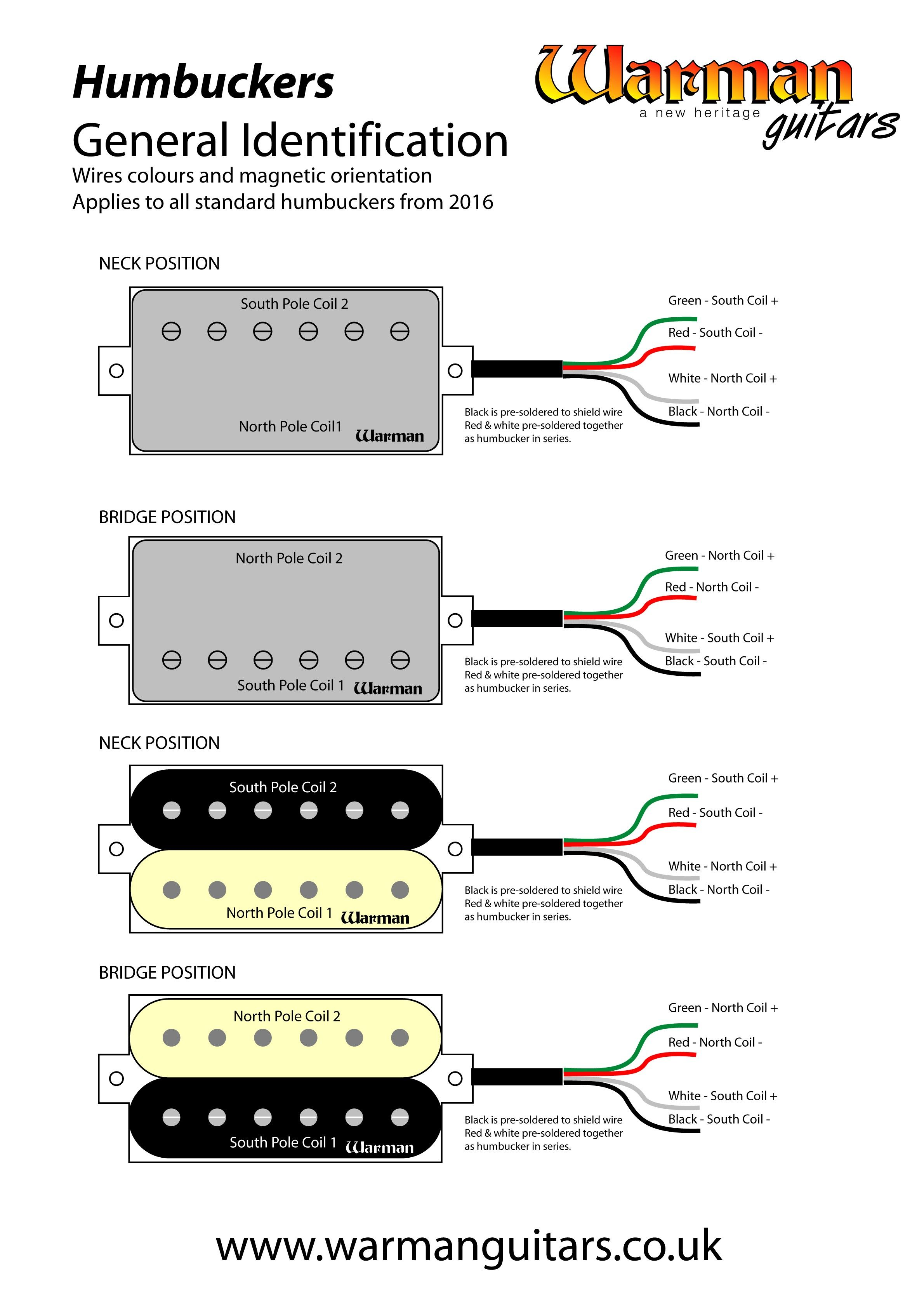 New Guitar Wiring Diagram Two Humbuckers Diagram