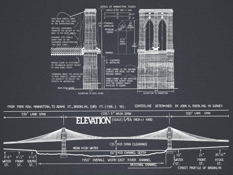 Brooklyn bridge blueprint engineering pinterest brooklyn brooklyn bridge blueprint vintage rustic new york brooklyn bridge architectural blueprint drawing art print poster malvernweather Choice Image