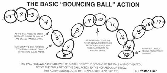 bouncing_ball_action.jpg (562×247)