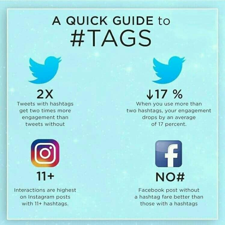 HashTags Guide, choose HashTags wisely dm