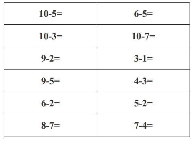 All Worksheets Subtraction Up To 20 Worksheets Printable – Adding and Subtracting to 20 Worksheets