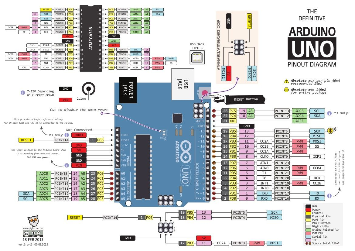hight resolution of arduino uno pin outs diagram