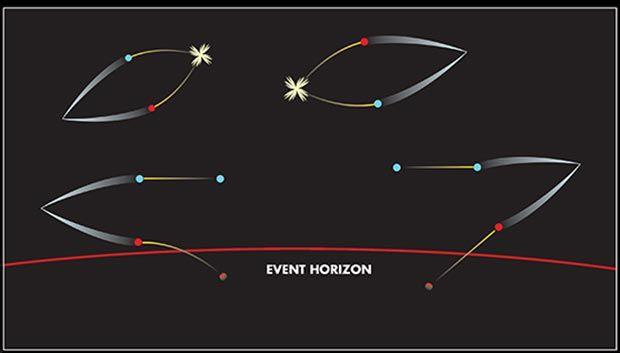black holes hawking radiation - photo #23