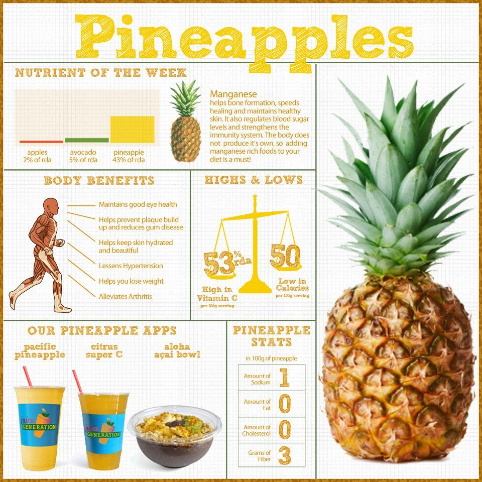 Pin by Beverly Miller on Cooking and Coupons Pineapple