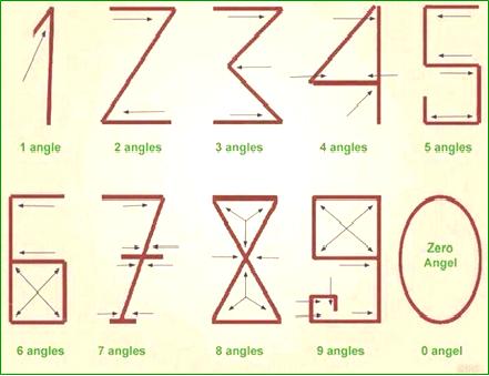 Free 3rd Grade Math worksheets PDF Math, Math tricks