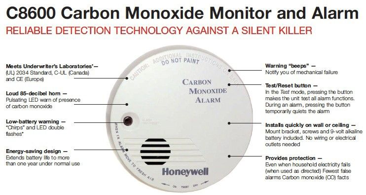 how to reset carbon monoxide alarm adt
