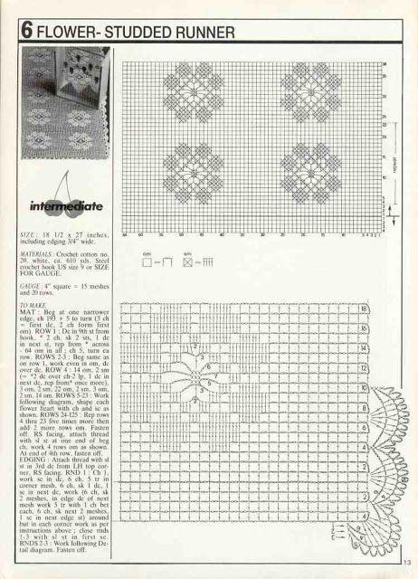 Decorative crochet magazine 3 12345 picasa webalben mesa decorative crochet magazine 3 12345 picasa webalben ccuart Images