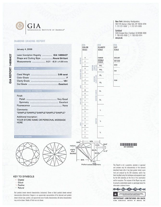 Gia Ags Egl And Other Diamond Grading Certificates A Guide