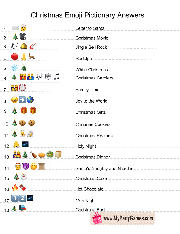 Christmas Emoji Pictionary Quiz Answer Key Printable