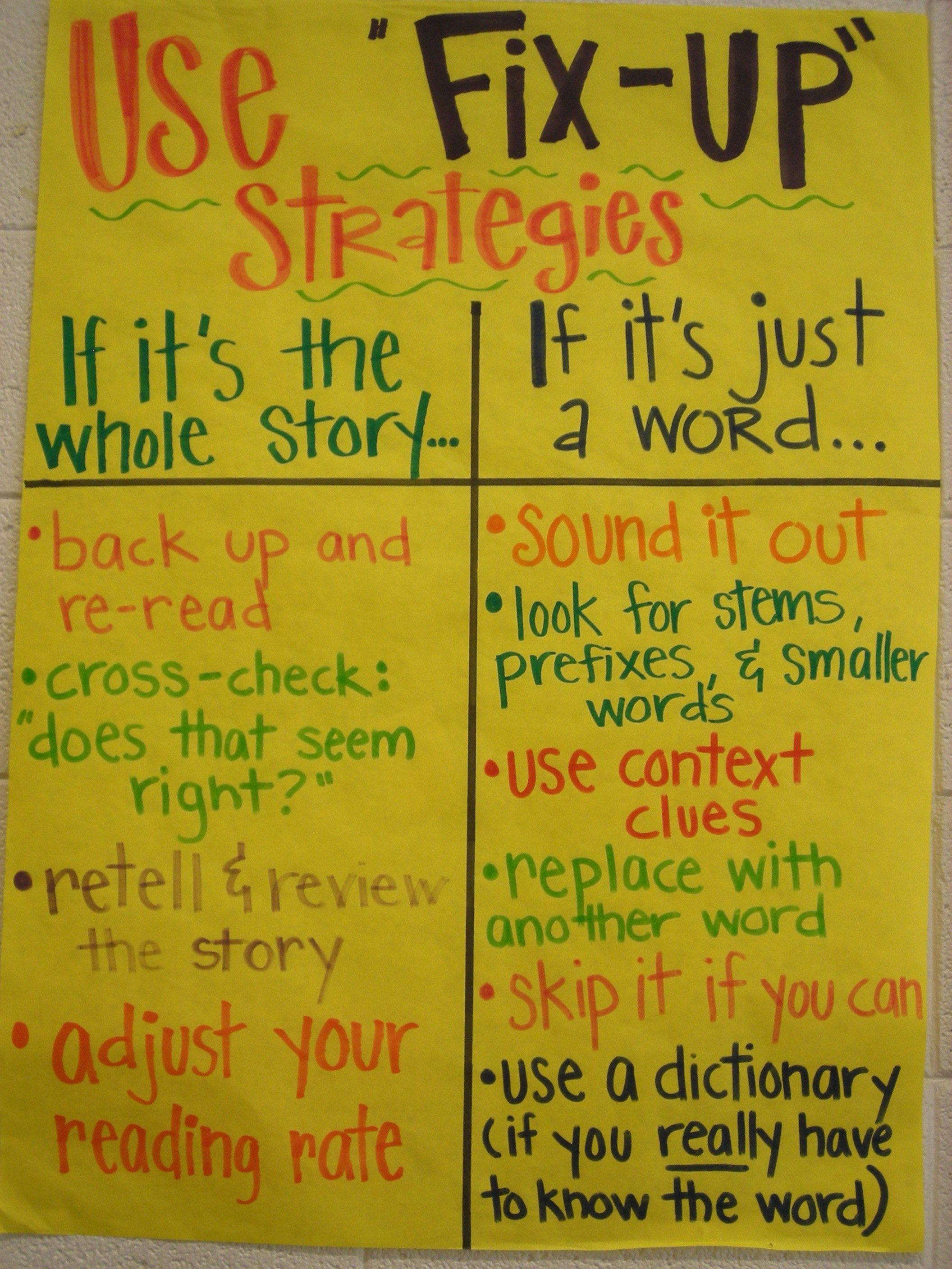 Reading Comprehension Strategies For Middle School