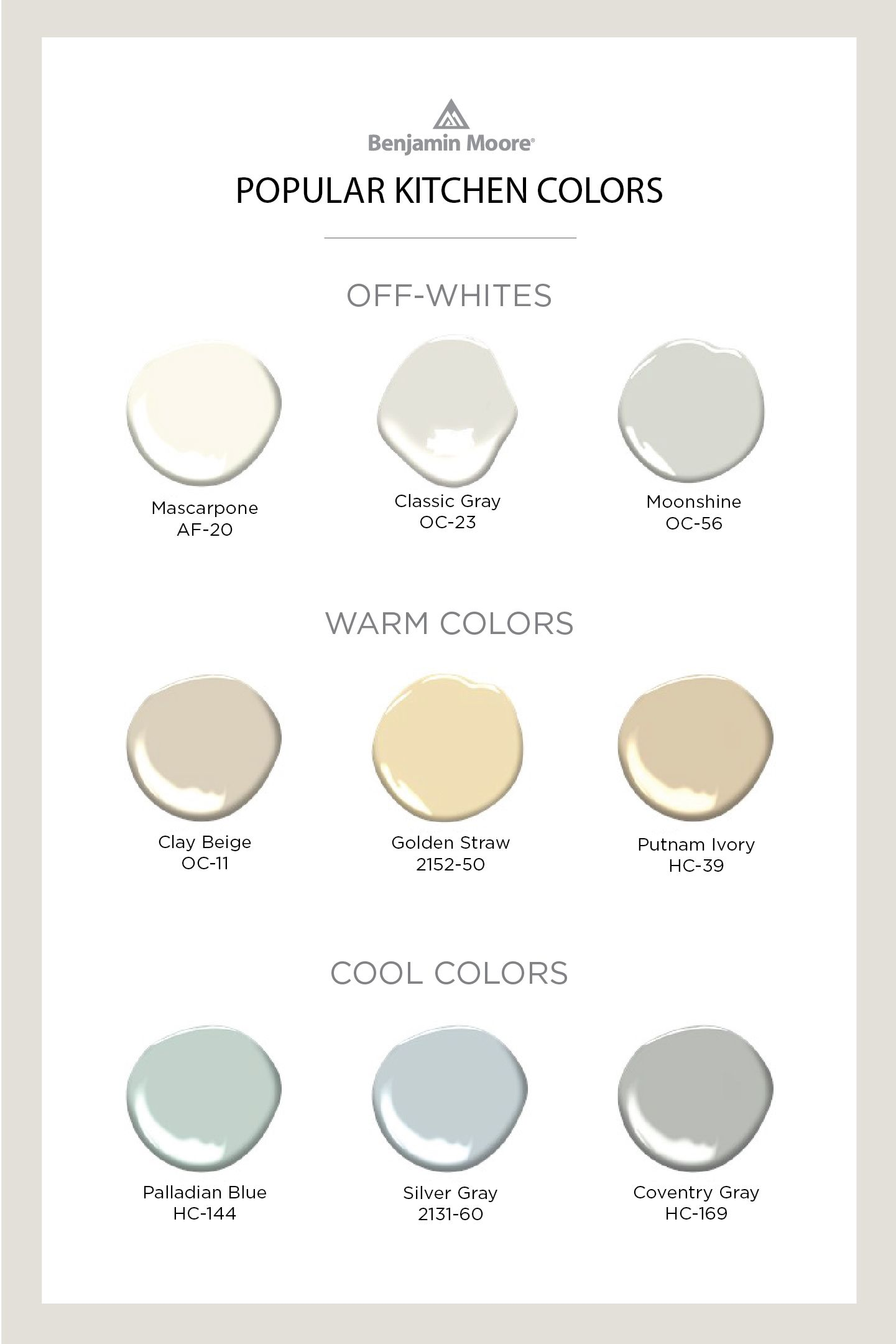 Photo of Benjamin Moore Most Popular Kitchen Colors