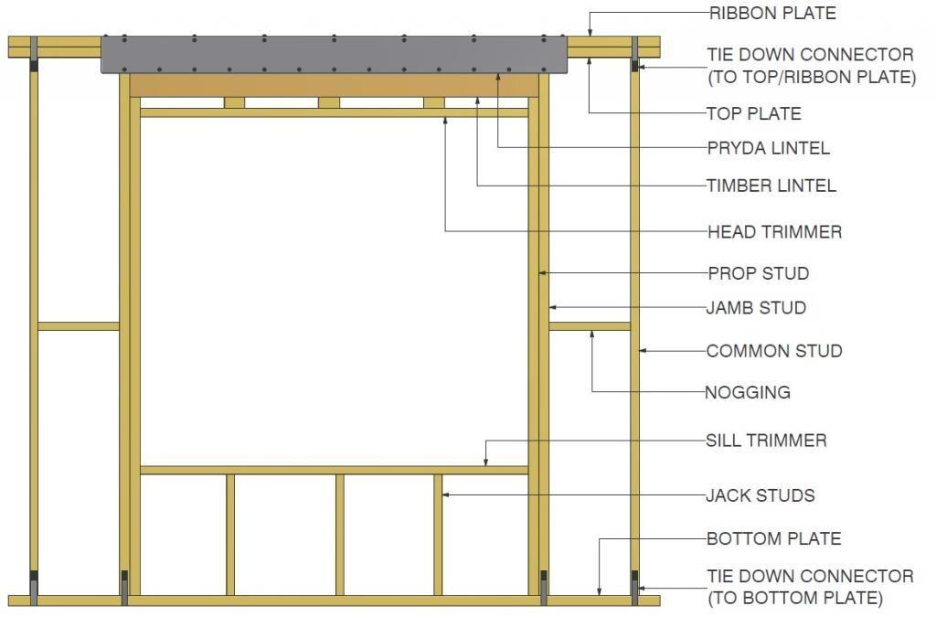 australian standard wall frame dimensions window - Google Search ...