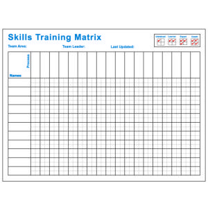 skills training matrix 264x264 01