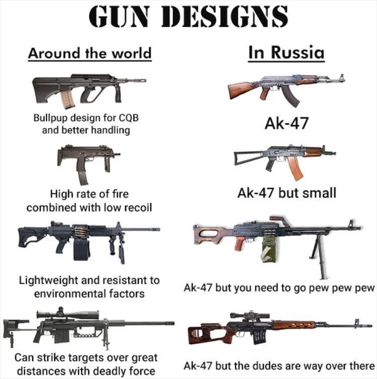 Slav Noises Lol Funny Rofl Memes Lmao Hilarious Cute Guns In Soviet Russia Jokes Guns Design