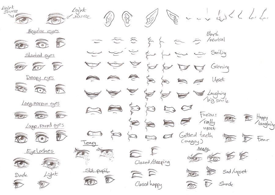 Image Result For How To Draw Anime Eyes Male And Female How To Draw Anime Eyes Drawing Tips Eye Drawing