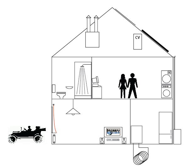 Binnenkant huis tekenen huizen houses pinterest for 3d woning tekenen