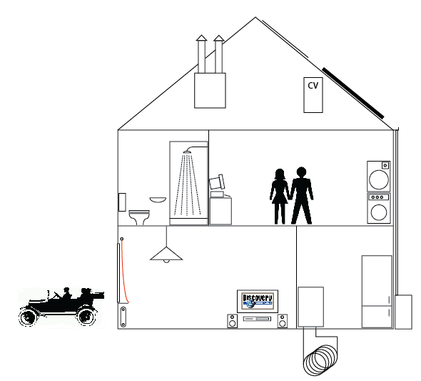 Binnenkant huis tekenen huizen houses pinterest for Huizen tekenen