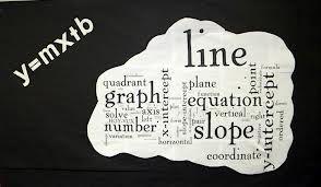 Algebra Wordle