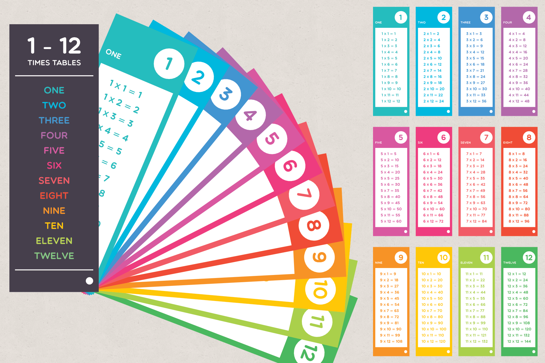 1 12 Times Table Fan Deck Printable Multiplication