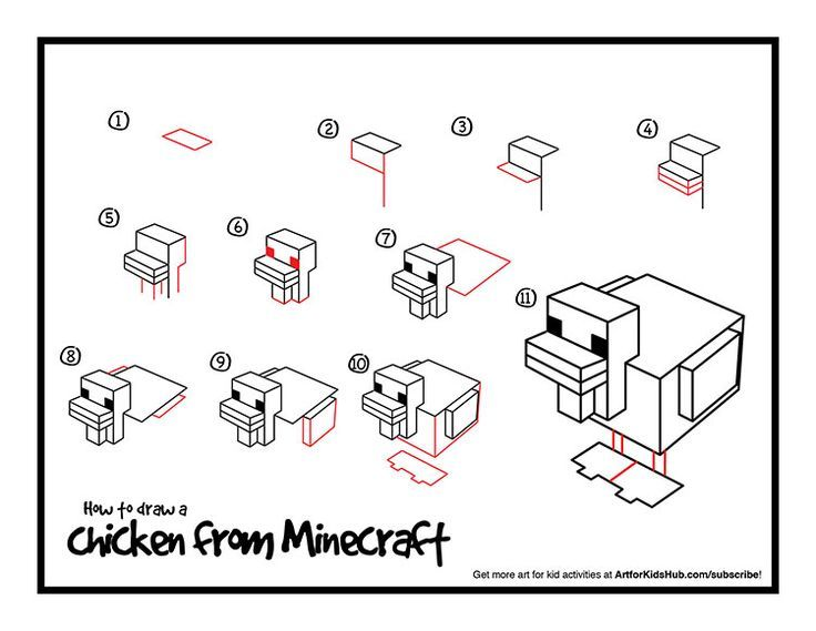 How To Draw A Chicken From Minecraft - Art For Kids Hub ...