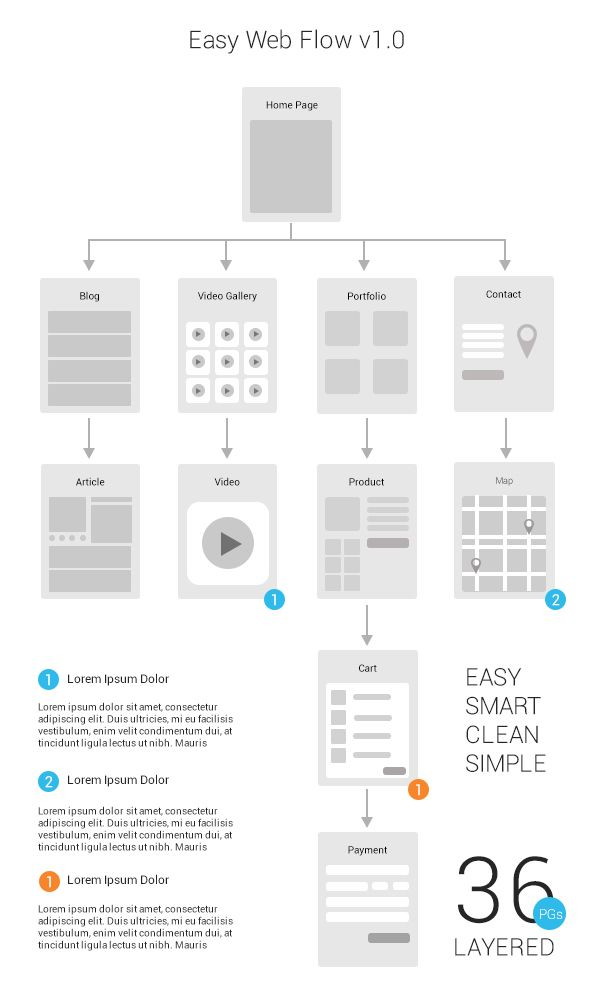 Easy Web Flow Kit By Pixellion Creative Email Video Pinterest