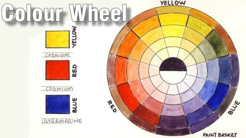 Astounding How To Make A Colour Wheel In Watercolour Online Art Interior Design Ideas Tzicisoteloinfo