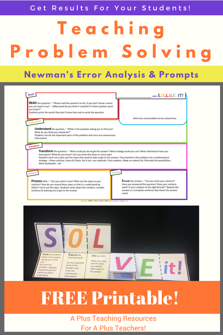 Word Problem Solving Strategies using Newman\'s 5 Steps | Math, Word ...
